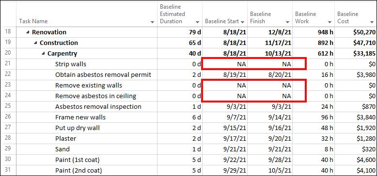 Figure 2: NA value in Baseline Start and Baseline Finish