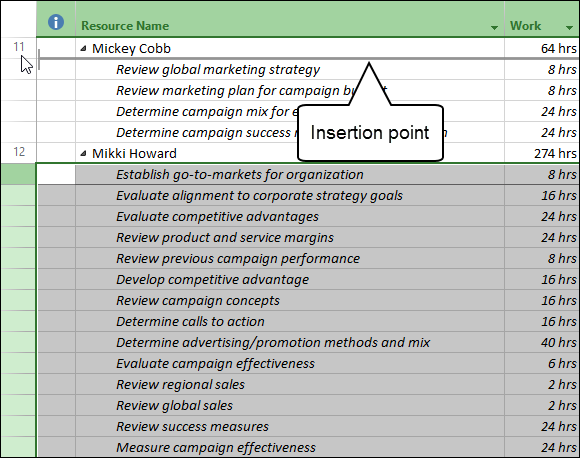 Figure 4: Move task assignments to Mickey Cobb