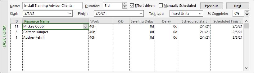 Figure 4: Schedule details - initial assignment