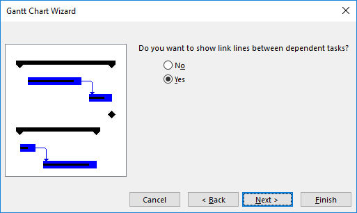 Figure 5: Gantt Chart Wizard dialog - Display link lines page