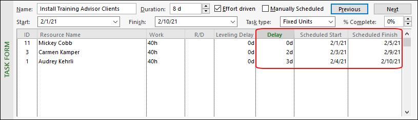 Figure 5: Schedule details - delayed assignments