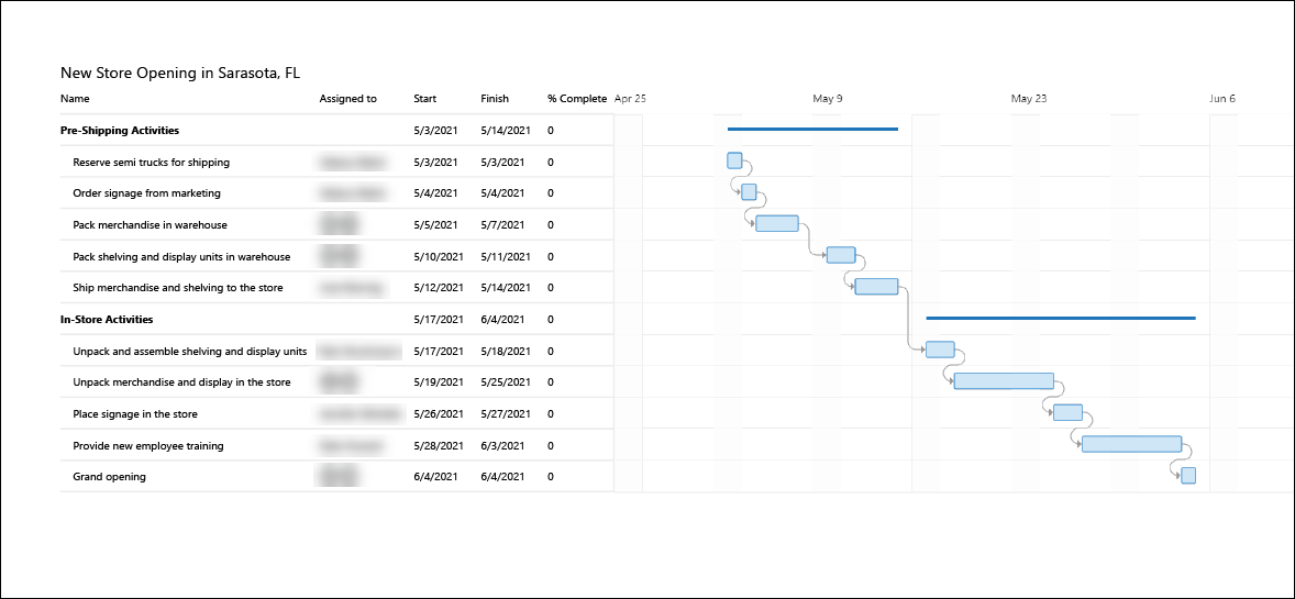 Figure 6: Exported PDF document