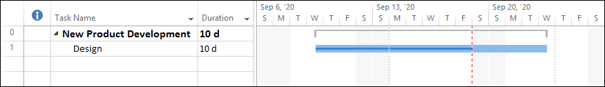 Figure 7: Entire Gantt bar moved to the left