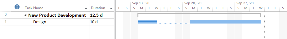Figure 8: Incomplete work rescheduled after the Status date