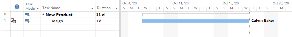 Figure 12: Design task scheduled every Wednesday – Gantt Chart view