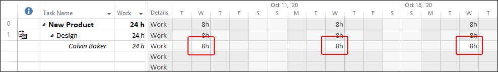 Figure 13: Design task scheduled every Wednesday – Task Usage view